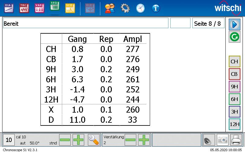 Breitling_Premier_B01