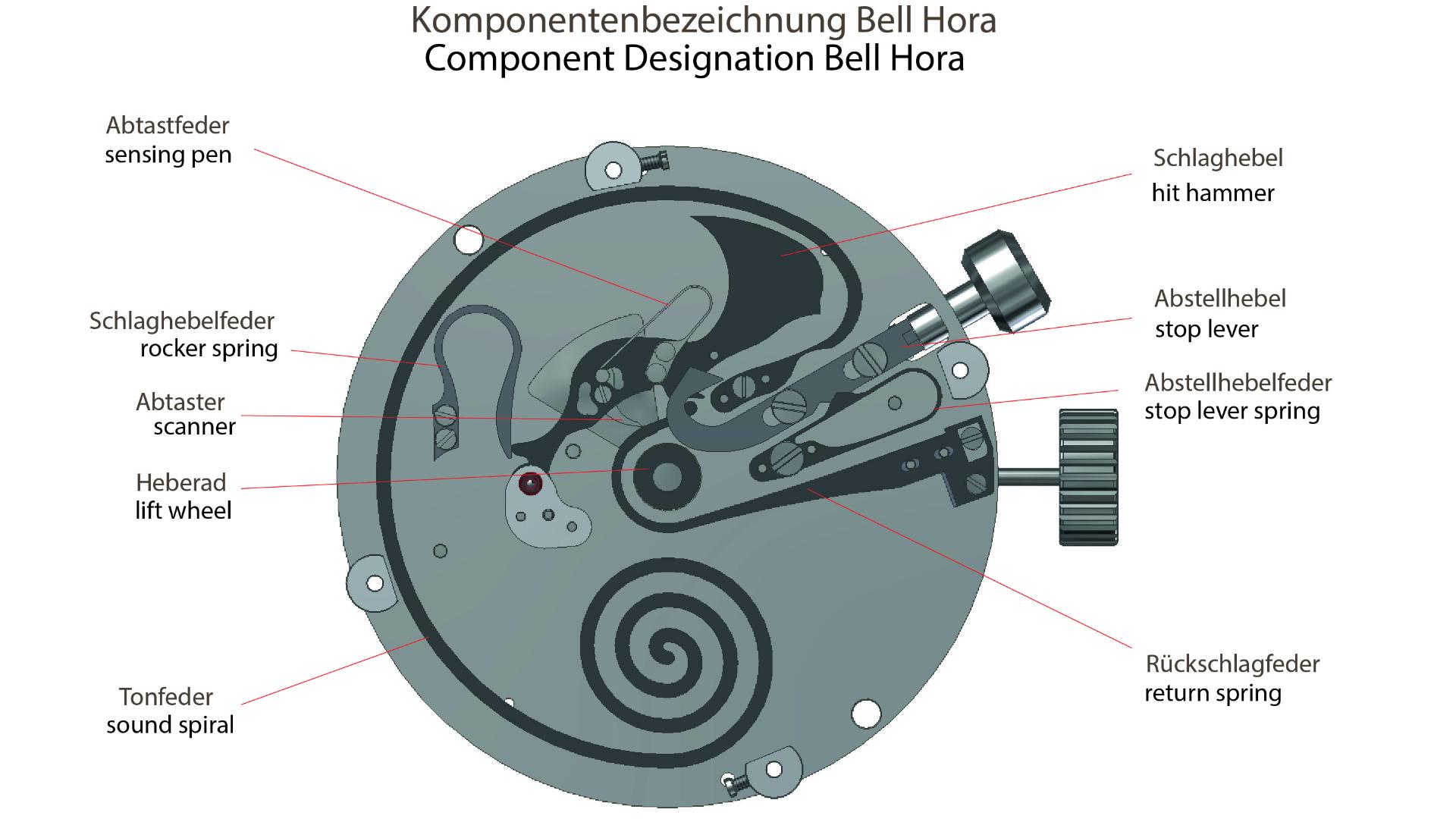 Meistersinger Bell Hora